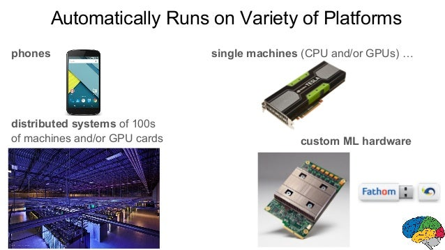 phones single machines (CPU and/or GPUs) … distributed systems of 100s of machines and/or GPU cards Automatically Runs on ...