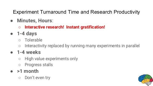 Image Model Training Time Hours 10 GPUs 50 GPUs 1 GPU