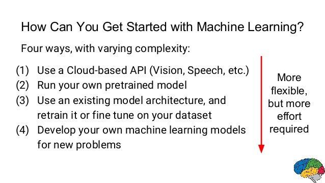 (1) Use Cloud-based APIs cloud.google.com/translate cloud.google.com/speech cloud.google.com/vision cloud.google.com/text