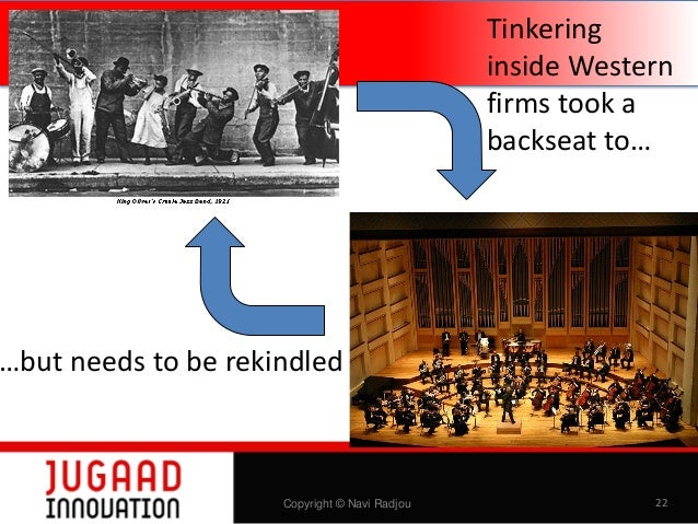 Tinkering inside Western firms took a backseat to…  …but needs to be rekindled  Copyright © Navi Radjou  22