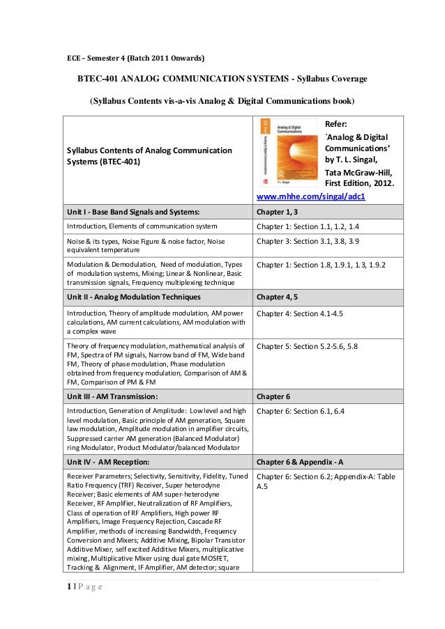 1   P a g e ECE – Semester 4 (Batch 2011 Onwards) BTEC-401 ANALOG COMMUNICATION SYSTEMS - Syllabus Coverage (Syllabus Cont...