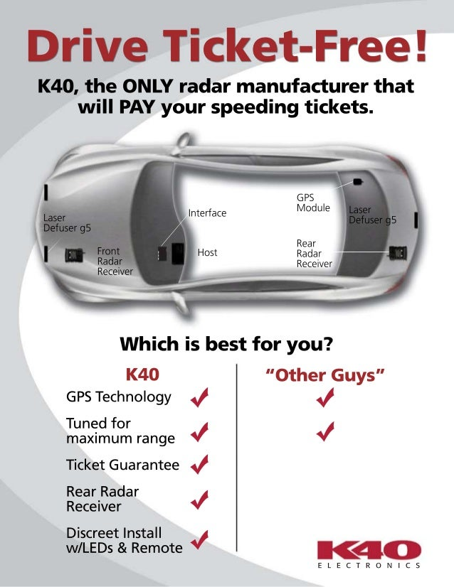 rl360i integrated radar comparison rh slideshare net