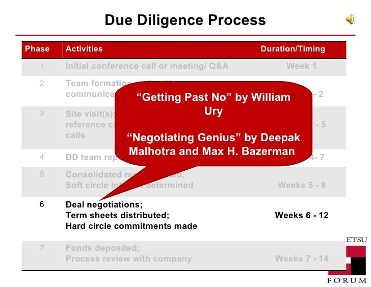 notes negotiation genius deepak malhotra Malhotra, deepak, and max bazerman 2008 negotiation genius: how to  overcome obstacles and achieve  harvard business school note.