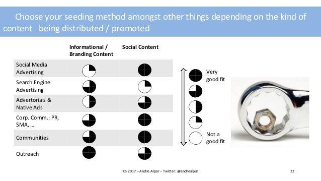 E-commerce mobile SEO and Content Marketing