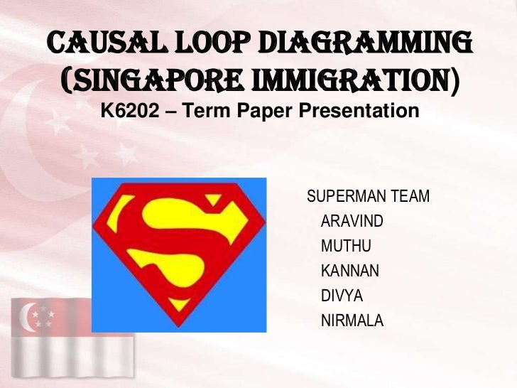 Causal Loop Diagramming (Singapore Immigration)   K6202 – Term Paper Presentation                       SUPERMAN TEAM     ...