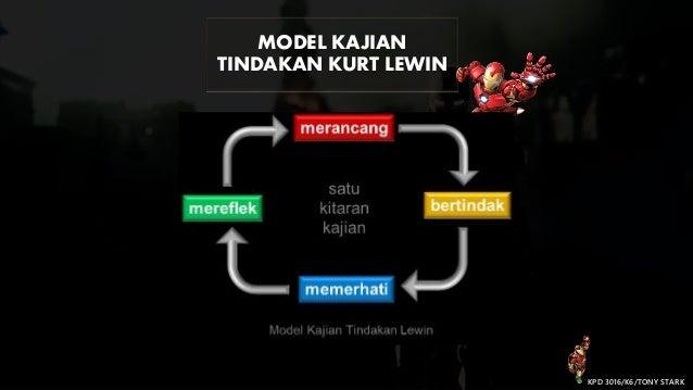 Penyelidikan Tindakan Model Kurt Lewin