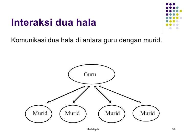 Interaksi dua hala  <ul><li>Komunikasi dua hala di antara guru dengan murid. </li></ul>Khalid-ipda