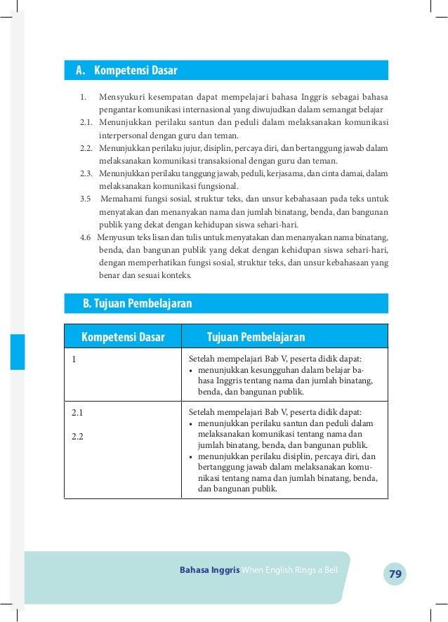 Kurikulum 2013 Smp Bahasa Inggris Pdf - Dunia Sekolah ID