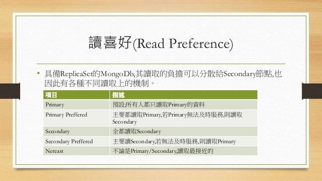 NoSQL-MongoDB介紹
