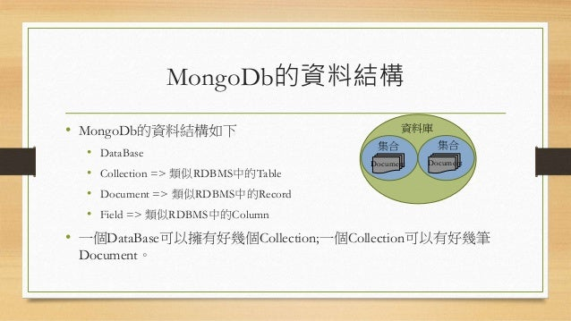 MongoDb的資料結構 • MongoDb的資料結構如下 • DataBase • Collection => 類似RDBMS中的Table • Document => 類似RDBMS中的Record • Field => 類似RDBMS中的...
