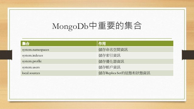 MongoDb中重要的集合 集合 作用 system.namespaces 儲存命名空間資訊 system.indexes 儲存索引資訊 system.profile 儲存優化器資訊 system.users 儲存帳戶資訊 local.sour...
