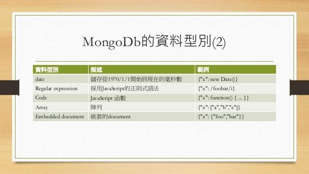 "MongoDb的資料型別(2) 資料型別 描述 範例 date 儲存從1970/1/1開始到現在的毫秒數 {""x"": new Date()} Regular expression 採用JavaScript的正則式語法 {""x"": /foobar..."