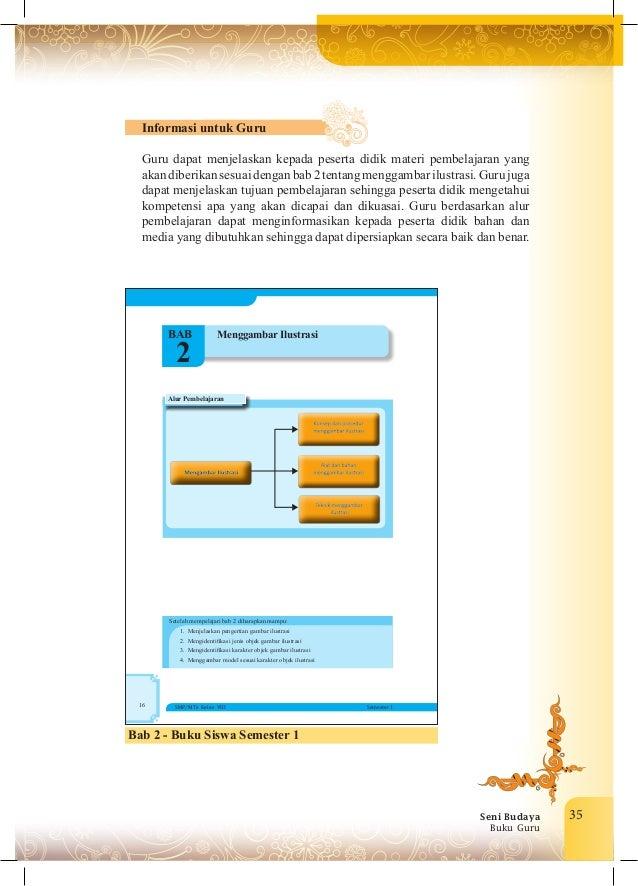 Contoh Media Pembelajaran Pai Modul Media Pembelajaran
