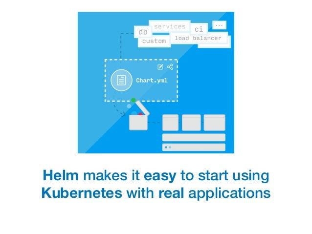 Helm - Application deployment management for Kubernetes