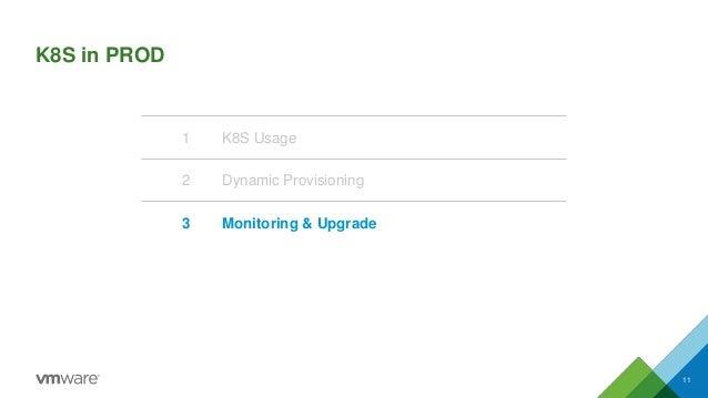K8S in PROD 11 1 K8S Usage 2 Dynamic Provisioning 3 Monitoring & Upgrade
