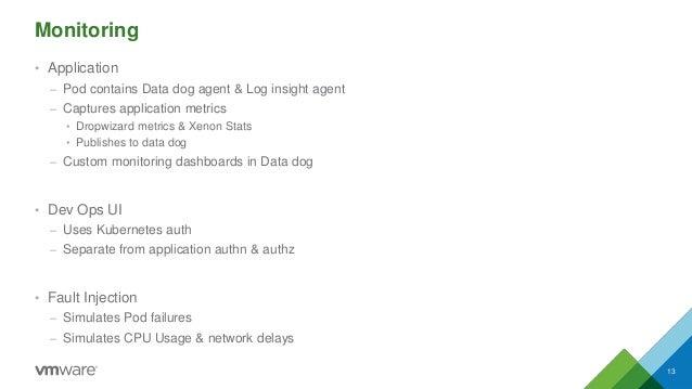 Monitoring • Application – Pod contains Data dog agent & Log insight agent – Captures application metrics • Dropwizard met...
