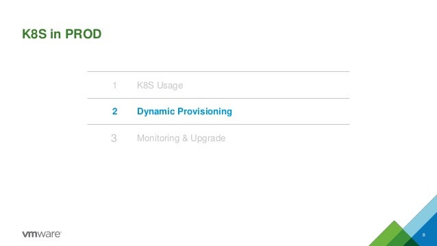 K8S in PROD 8 1 K8S Usage 2 Dynamic Provisioning 3 Monitoring & Upgrade