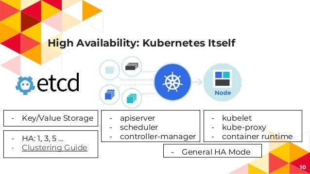 High Availability: Kubernetes Itself 10 - Key/Value Storage - apiserver - scheduler - controller-manager - kubelet - kube-...