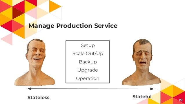Manage Production Service 19 Stateless Stateful Setup Scale Out/Up Backup Upgrade Operation