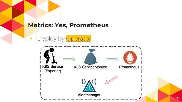 Metrics: Yes, Prometheus ◂ 31