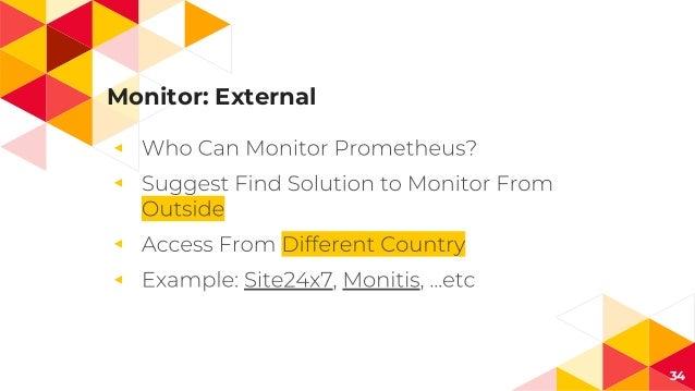 Monitor: External ◂ ◂ ◂ ◂ 34