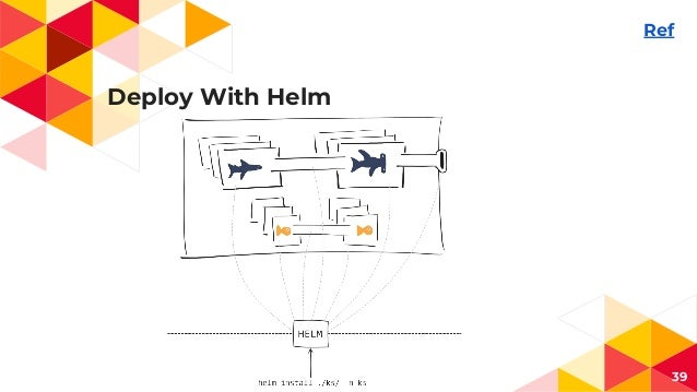 Deploy With Helm 39 Ref