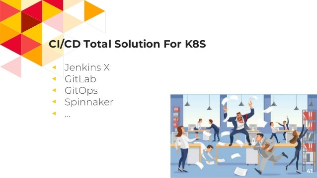 CI/CD Total Solution For K8S ◂ ◂ ◂ ◂ ◂ 41