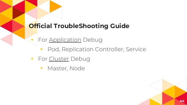 Official TroubleShooting Guide ◂ ◂ ◂ ◂ 44
