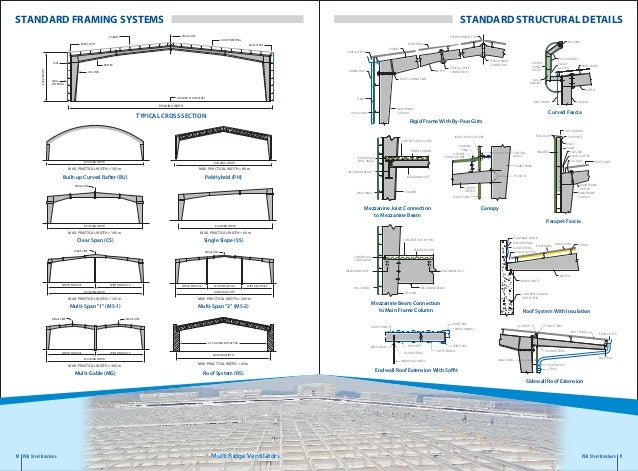 Peb Steel Buildings English Version Brochure Jan 2015