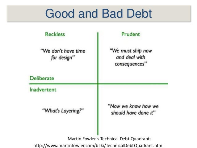 Good and Bad Debt Martin Fowler's Technical Debt Quadrants http://www.martinfowler.com/bliki/TechnicalDebtQuadrant.html