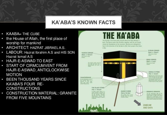 Kaaba for Interior design information facts