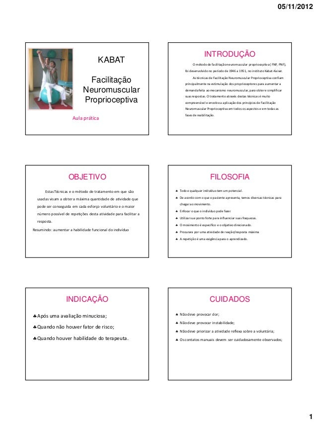 05/11/2012 1 KABAT Facilitação Neuromuscular Proprioceptiva Aula prática INTRODUÇÃO O método de facilitação neuromuscular ...