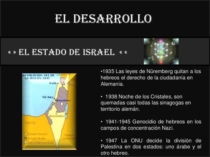 El desarrollo« » EL ESTADO DE ISRAEL « «                                22°                    •1935 Las leyes de Nürember...