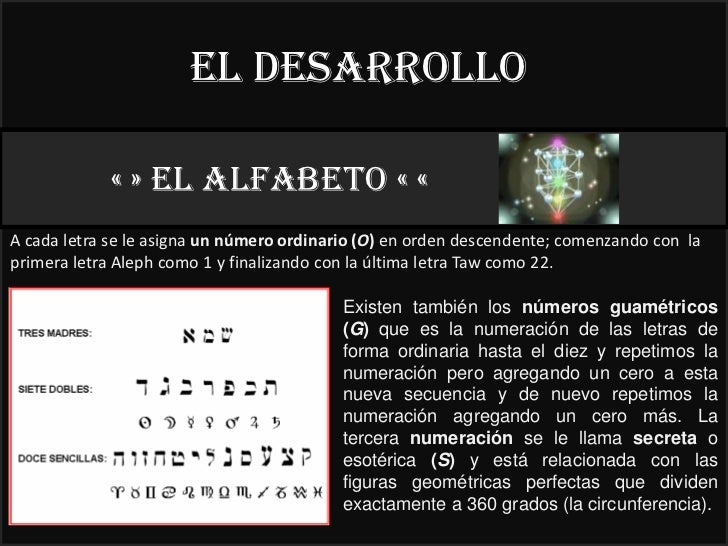 El desarrollo            « » EL ALFABETO « «                                                      22°A cada letra se le as...