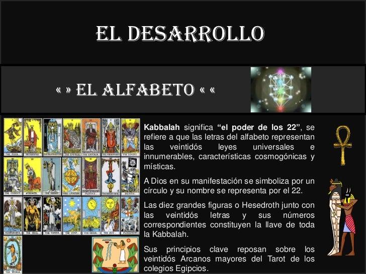 """El desarrollo« » EL ALFABETO « «                                           22°          Kabbalah significa """"el poder de lo..."""
