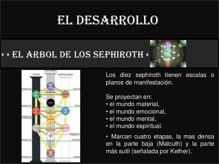 El desarrollo« » el arbol de los sephiroth « «                     22°                      Los diez sephiroth tienen esca...