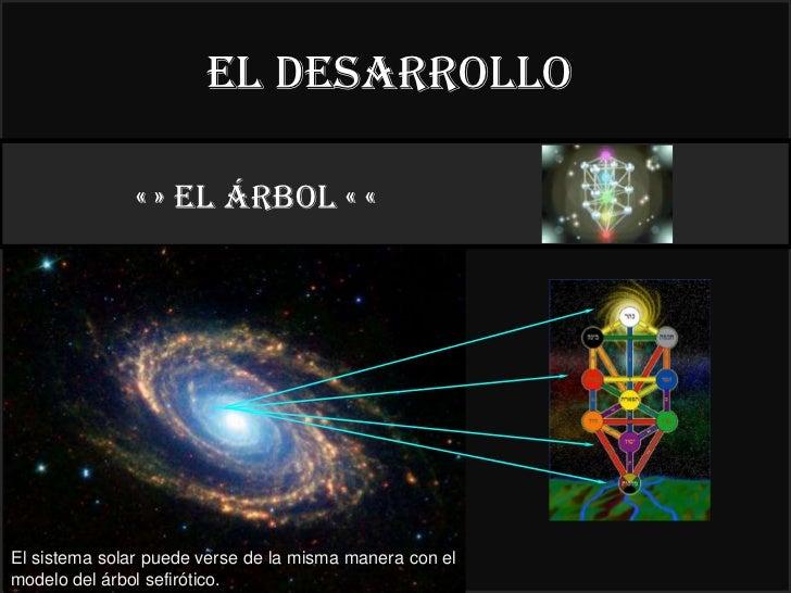 El desarrollo               « » el árbol « «                          22°El sistema solar puede verse de la misma manera c...