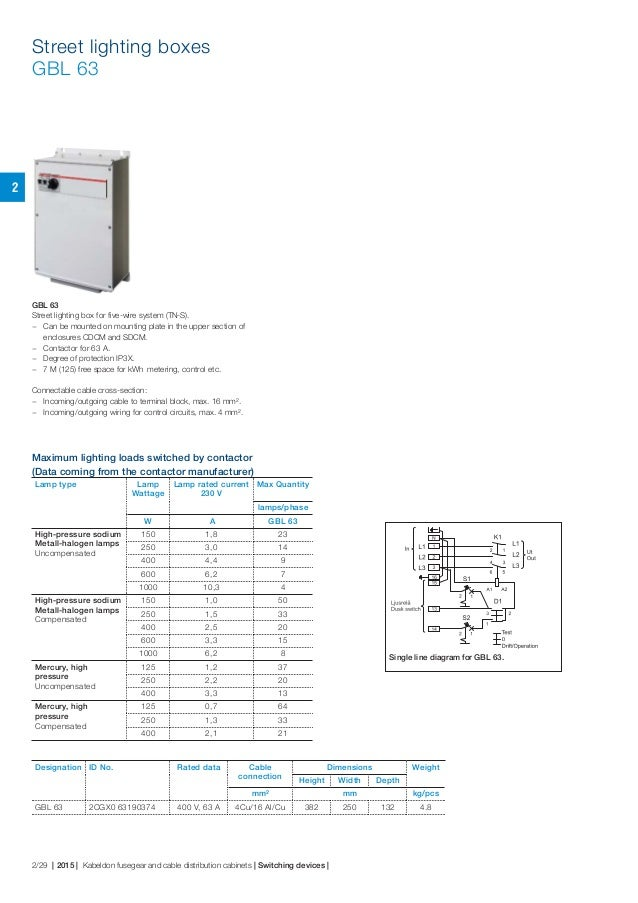 abb kabeldon fusegear and cable distribution cabinets