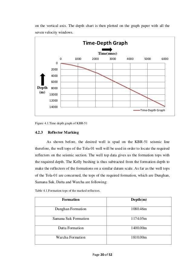 Research Paper - SDLC Models order custom essay