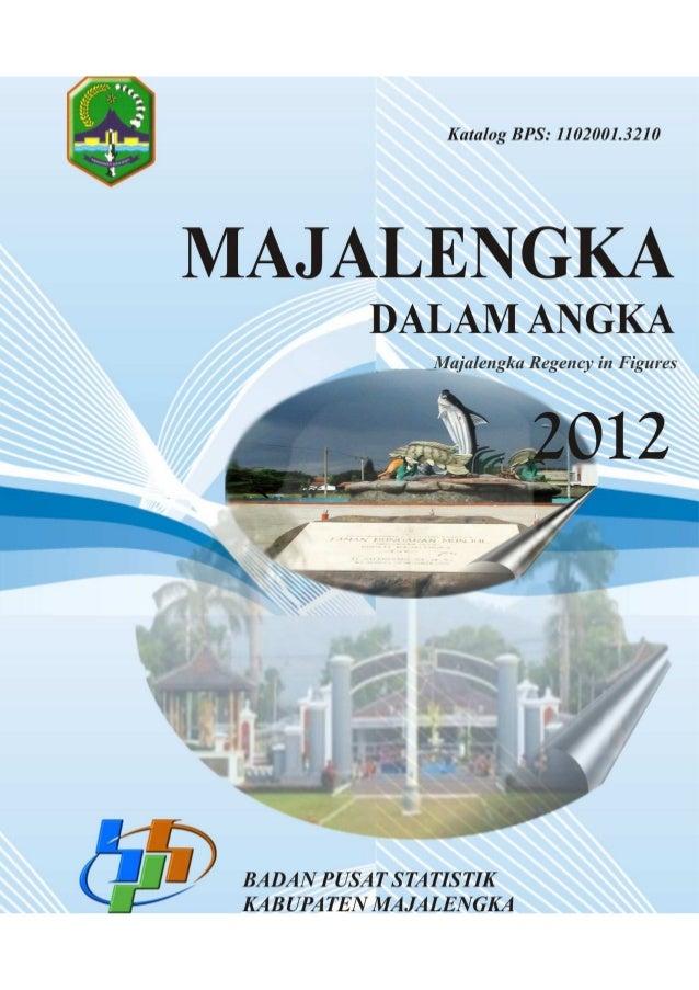Kab Majalengka 2012