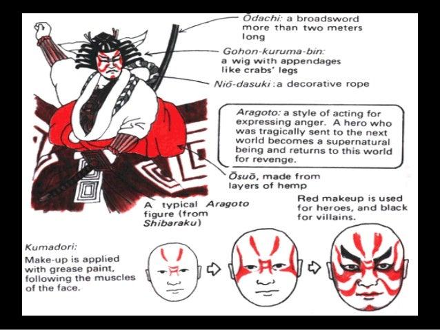 FAMOUS PLAYS ● Yoshitsune Senbon Zakura (Yoshitsune and the Thousand Cherry Trees) follows Minamoto no Yoshitsune as he fl...
