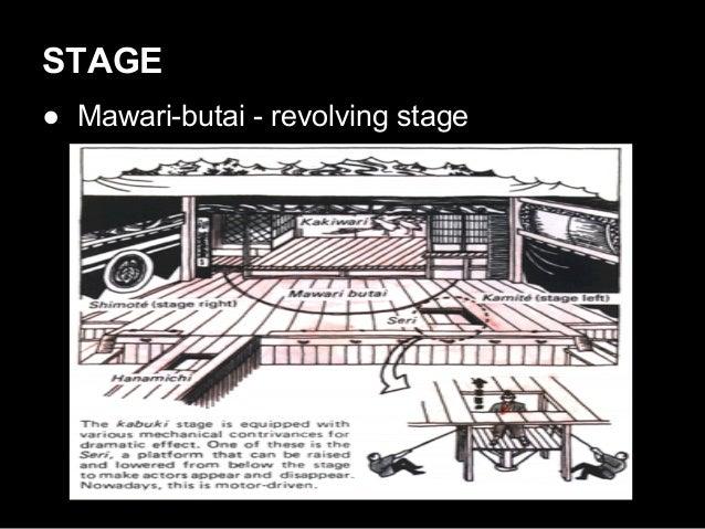 STAGE ● Mawari-butai - revolving stage