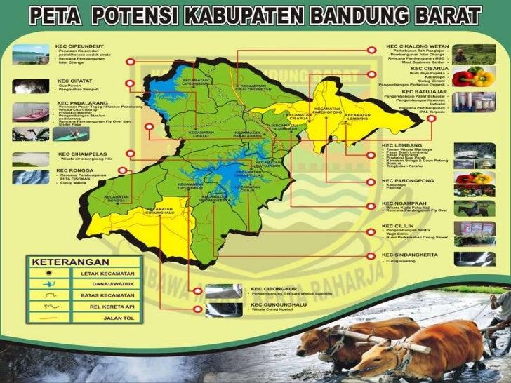 Pengenalan Kabupaten Bandung Barat