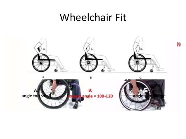 Wheelchair Propulsion