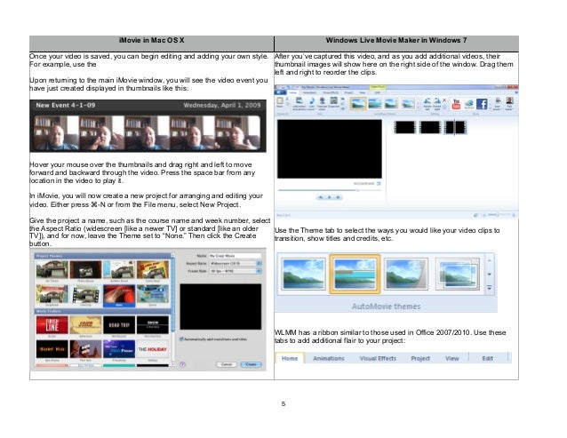 2010 Creating Videocast Lectures