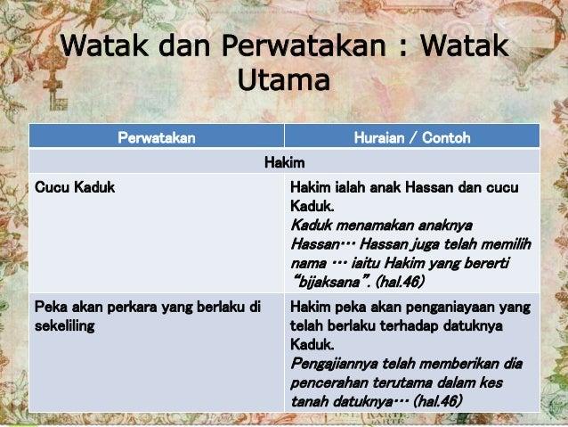 Watak dan Perwatakan : Watak Utama Perwatakan Huraian / Contoh Hakim Cucu Kaduk Hakim ialah anak Hassan dan cucu Kaduk. Ka...