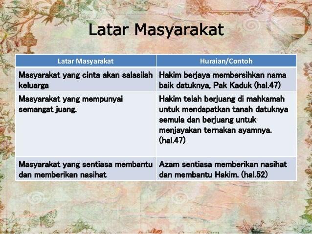 Latar Masyarakat Latar Masyarakat Huraian/Contoh Masyarakat yang cinta akan salasilah keluarga Hakim berjaya membersihkan ...