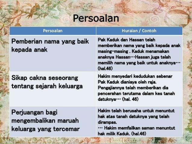Persoalan Persoalan Huraian / Contoh Pemberian nama yang baik kepada anak Pak Kaduk dan Hassan telah memberikan nama yang ...