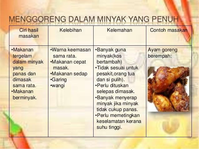 Rahasia Diet dan Tubuh Langsing dengan Minyak Kelapa Murni