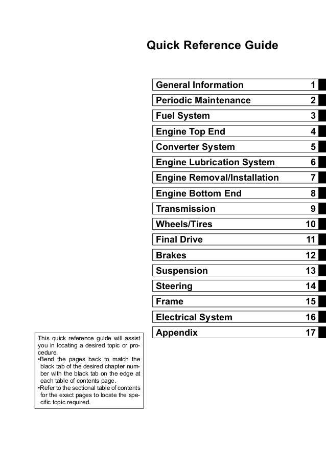 Kaf400 Mule 600 610 4x4 '05 Service Manual. Kawasaki. Kawasaki Mule 3010 Front Control Arm Parts Diagram At Scoala.co